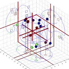 WOBIB: 144 - <b>Schall</b>, et al. (2003) Functional brain maps ...
