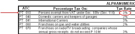 Bir Tax Chart A Taxation Guide For Filipino Freelance Workers Finding