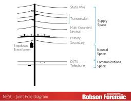 4 pole 3 5mm jack wiring diagram on 4 images free download wiring 3 5 Mm Female Jack Wiring Diagram 4 pole 3 5mm jack wiring diagram 15 trs connector diagram speaker 3 5 jack wiring 3.5 mm Socket Wiring Diagram