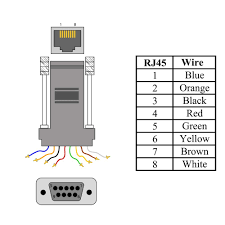 male rj11 jack wiring diagram on male images free download wiring Rj45 Cat5e Wiring Diagram rj45 to serial adapter db9 female pinout headphone jack wiring diagram rj48c jack wiring diagram cat5e wiring diagram for rj45