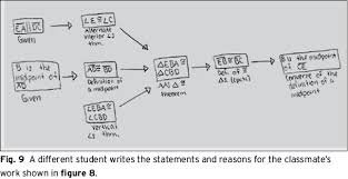 cae essay tips writing structures