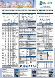 Hazardous Area Wallchart Atex Certification Classification