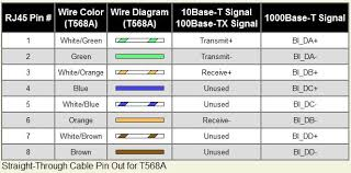4 wire ethernet cable diagram 4 auto wiring diagram ideas ethernet cable diagram images on 4 wire ethernet cable diagram
