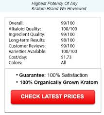 Ultimate Kratom Guide Types Strains Extract Dosage More