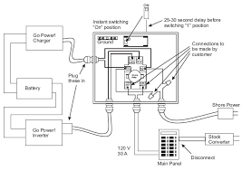 30 amp transfer switch wiring diagram for inverter installs
