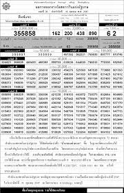 ตรวจหวย ตรวจผลสลากกินแบ่งรัฐบาล 16 ตุลาคม 2547 ใบตรวจหวย 16/10/47