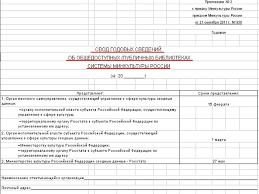 Порядок предоставления общедоступными библиотеками годовых  Изменились сроки и порядок предоставления статистических отчетов общедоступными библиотеками