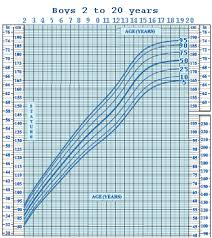 Boys Growth Chart Age 2 To 20 How To Grow Taller Autism