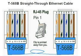 vga wire diagram connection images pin ethernet wiring diagram get image about wiring diagram