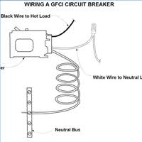 gfci breaker electrical handyman wire handyman usa quote