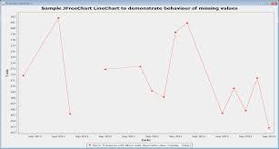 Jfreechart Xy Line Chart Example