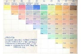 Watercolor Mixing Chart Download How To Make Your Own Watercolor Color Chart Wetcanvas