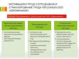 дипломная презентация по управлению кадрами МОТИВАЦИЯ