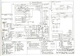 wiring diagram payne ac unit new payne gas furnace schematic online wiring diagram payne ac unit new payne gas furnace schematic online wiring diagram