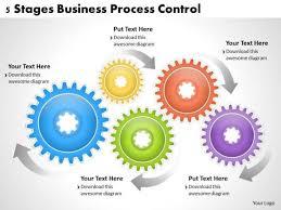 Strategic Planning Powerpoint Templates