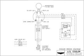 norlake zer wiring diagrams wiring diagram for you • heatcraft walk in cooler wiring diagram nor lake zer manual nor lake zers