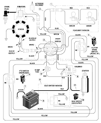 murray 40530x92a parts list and diagram 1997 click to expand