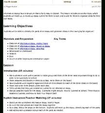 All About The Informative Essay Lesson Plan Education With