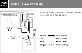 leviton 5 way switch wiring diagram all wiring diagram incredible leviton 4 way switch wiring diagram business in 4 way dimmer switch wiring diagram leviton 5 way switch wiring diagram
