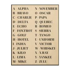 International phonetic association, department of linguistics, university of victoria, victoria, british columbia. Phonetic Alphabet Wall Art Nursery Wood Wall Art Zazzle Com