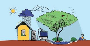 Rain Water Collection Hyderabad Metropolitan Water Supply