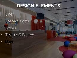 Interesting Interior Design Basics Book Images Ideas