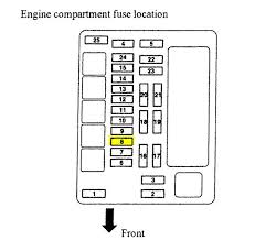 99 galant fuse box wiring diagram libraries 2002 mitsubishi galant fuse box wiring diagramsfuse box diagram for 2006 mitsubishi outlander trusted wiring diagram