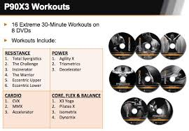 p90x3 overview the p90x3 workouts thefitclubnetwork