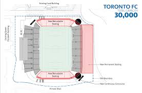 Bmo Field Detailed Seating Chart Money And Engineering The Argos Admirals