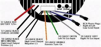 bazooka subwoofer wiring harness diagram wiring diagram bazooka amplified subwoofer wiring diagram dual 400 watt wiring diagram diagrams bazooka subwoofer wiring harness