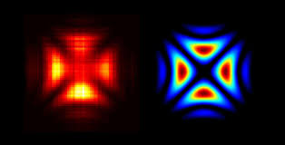 quantum lighting photography. hologram of a single photon: reconstructed from raw measurements (left) and theoretically predicted (right). credit: fuw quantum lighting photography c