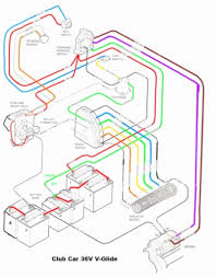Golf Cart Wiring Diagram