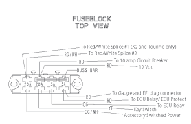 2007 polaris fuse box wiring diagram site 2006 polaris 500 fuse box wiring diagrams polaris rzr 900 s 2007 polaris fuse box