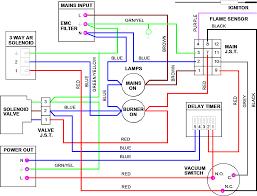 solenoid valve wiring modern design of wiring diagram • 3 wire solenoid valve wiring diagrams get image solenoid valve wiring diagram solenoid valve wiring