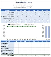 Family Budget Templates Excel 5 Family Budget Templates Word Excel Free Premium Templates