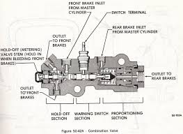 1988 f350 wiring schematic on 1988 images free download wiring Ford F350 Wiring Diagram Free 1988 f350 wiring schematic 6 chevy wiring schematics ford f550 diesel schematics rv wiring schematics 2006 ford f350 wiring diagram free