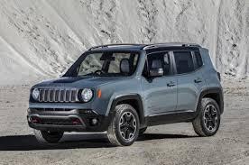 2018 jeep renegade trailhawk. Brilliant Trailhawk 2018 Jeep Renegade Front On Jeep Renegade Trailhawk 8