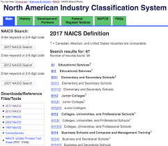 Sic Code Chart Industry Codes Naics Sic Industry Research Pitt