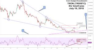 Tron Chart Tron Trx Bears Dominate Coin Analyst