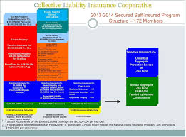 excess liability insurance quotes 44billionlater get multiple auto insurance quotes