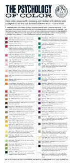 Another Color Chart This One Explains Why We Need Gold