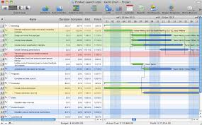 Gantt Chart Mac Gantt Chart Software