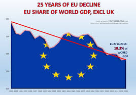 Uk Chart Facts Brexit News Using Facts From Official Sources In The Uk And