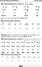 learn urdu language urdu language learn urdu language