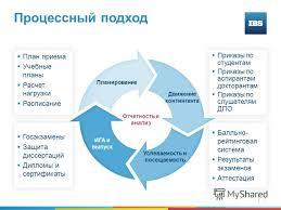 Презентация на тему Система ibs Управление образовательным  7 7 Процессный