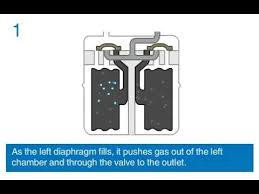 Diaphragm Meter In Operation Youtube