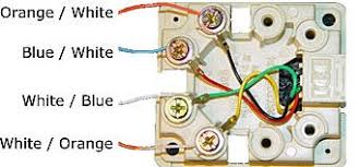 phone jack wiring diagram wiring diagram cat 5 wiring diagram for 4 pin phone image about