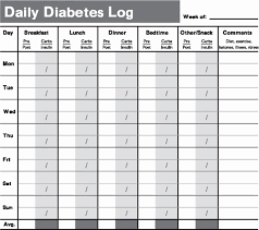 diabetic blood sugar chart printable blood sugar chart template luxury printable blood glucose