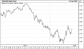 Clarksea Index Chart Clarkson Survives The Shipping Cycle Lon Ckn