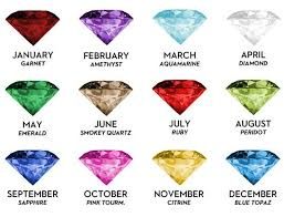 Month Gemstone Chart By Gemstone Month Birthstone Chart These Are Two
